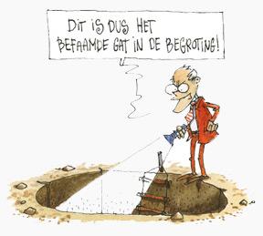 Afbeeldingsresultaat voor politieke  belgen grappen